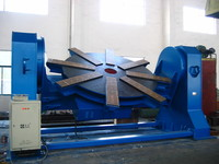HBJ20T Double column positioner